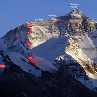 Петя и Камен Колчеви изкачиха Еверест