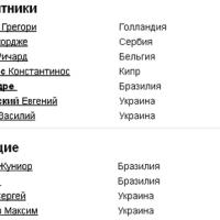 Евакуираха Николай Костов и Таврия, Венци Христов още не е официално в Металург Донецк