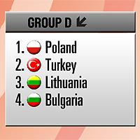 България в група с Литва, Турция и Полша на Евро 2009