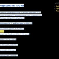 """Хакери удариха """"Футболист на годината 2011"""""""